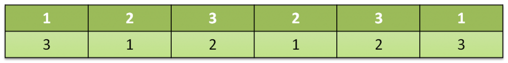 tablitsa1-kukuruza