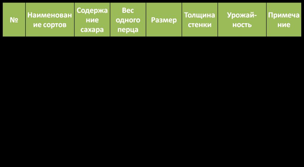 таблица-перец -1